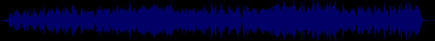 waveform of track #20820