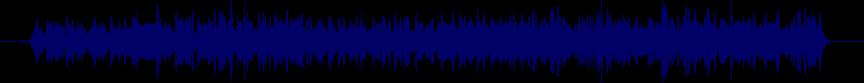 waveform of track #20821