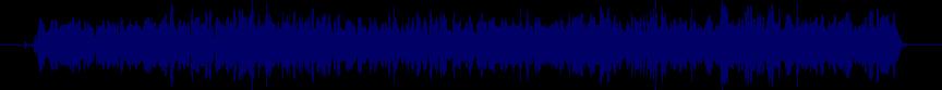 waveform of track #20822
