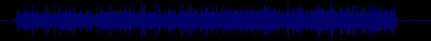 waveform of track #20823