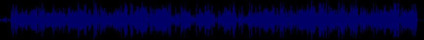 waveform of track #20828
