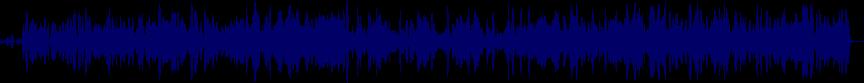 waveform of track #20829