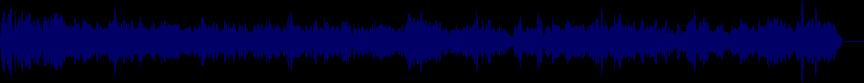 waveform of track #20836