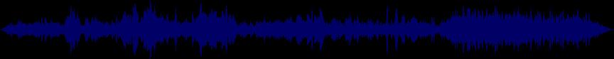 waveform of track #20843