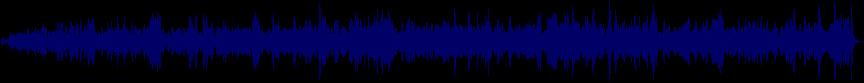 waveform of track #20866