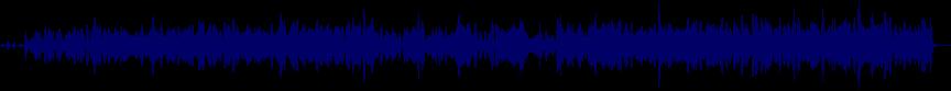 waveform of track #20868