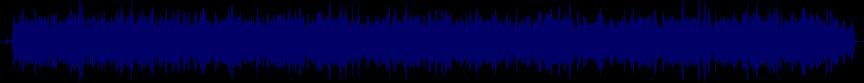 waveform of track #20869