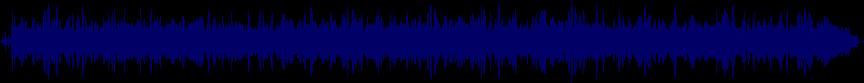 waveform of track #20874