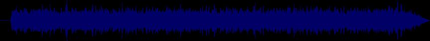 waveform of track #20877