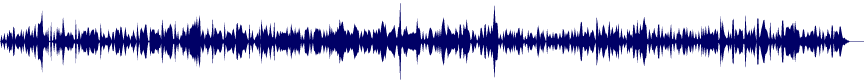 waveform of track #20880