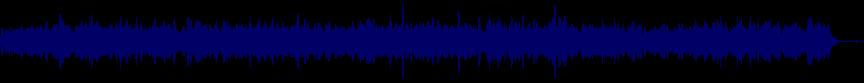 waveform of track #20883