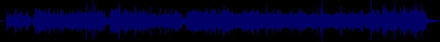 waveform of track #20886