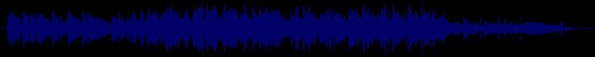 waveform of track #20888