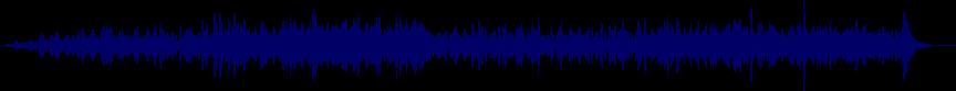 waveform of track #20891