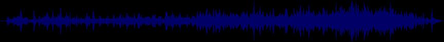 waveform of track #20892