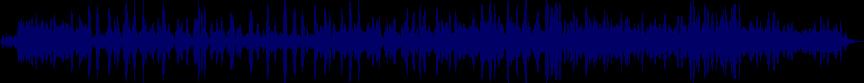 waveform of track #20894