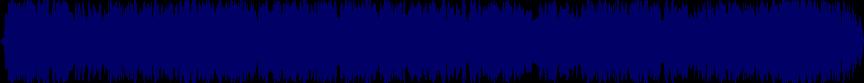 waveform of track #20900