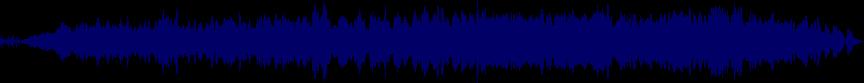 waveform of track #20901