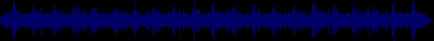 waveform of track #20912