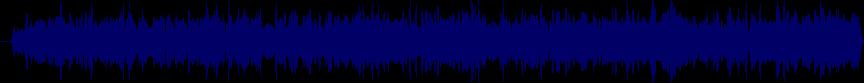 waveform of track #20914