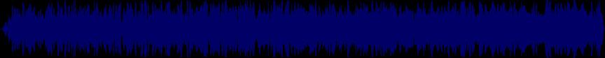 waveform of track #20916