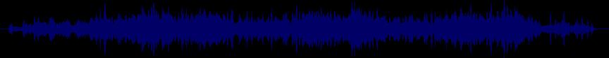 waveform of track #20917