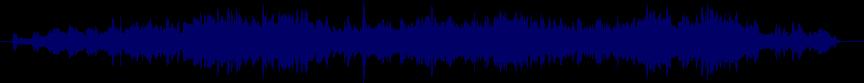 waveform of track #20918