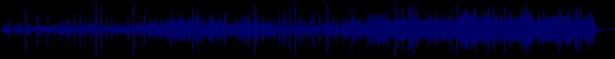 waveform of track #20929