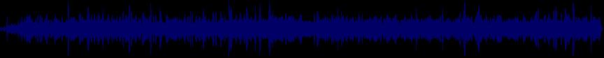 waveform of track #20939