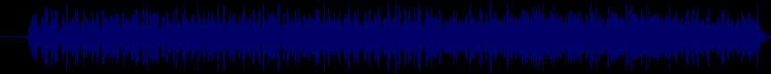 waveform of track #20940