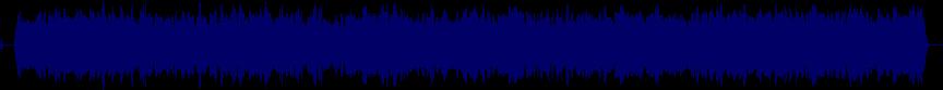 waveform of track #20943