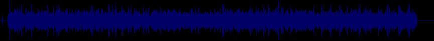 waveform of track #20948