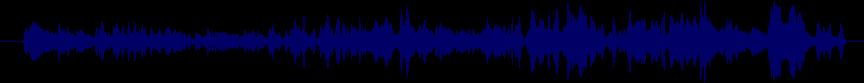 waveform of track #20953