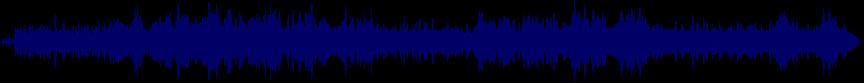 waveform of track #20954