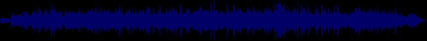 waveform of track #20959