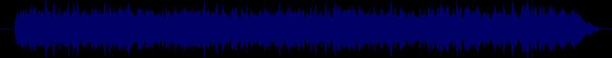 waveform of track #20960