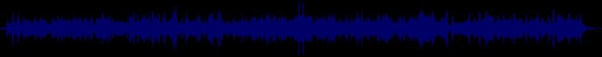 waveform of track #20981