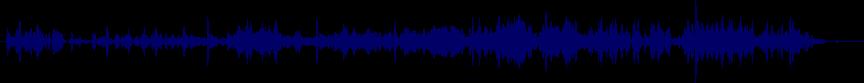 waveform of track #20982