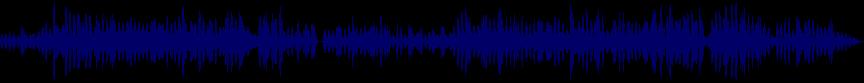 waveform of track #20992