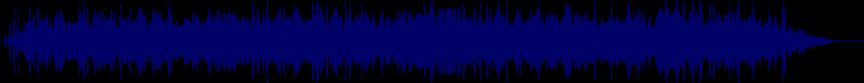 waveform of track #20998