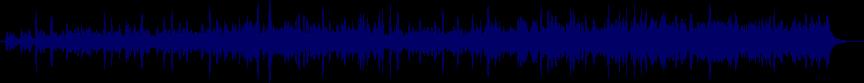 waveform of track #20999
