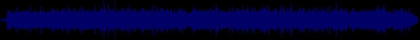 waveform of track #21022