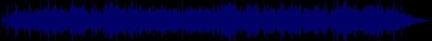 waveform of track #21031