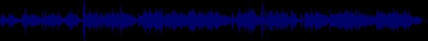 waveform of track #21032