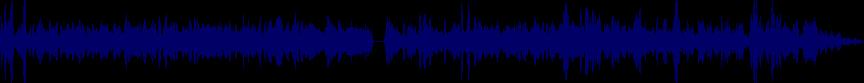 waveform of track #21033