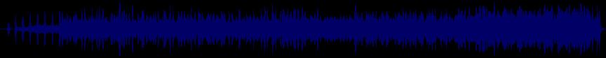 waveform of track #21034