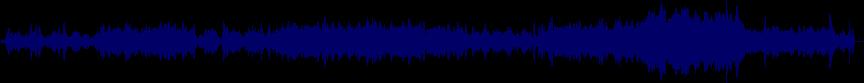 waveform of track #21036