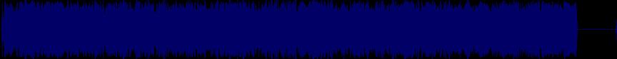 waveform of track #21038