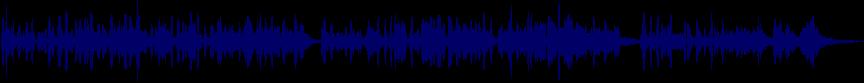 waveform of track #21041