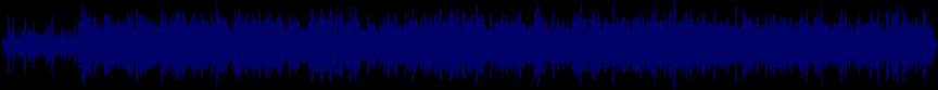 waveform of track #21043